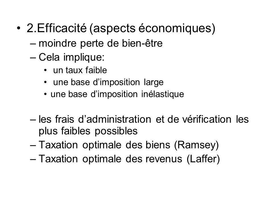 2.Efficacité (aspects économiques)