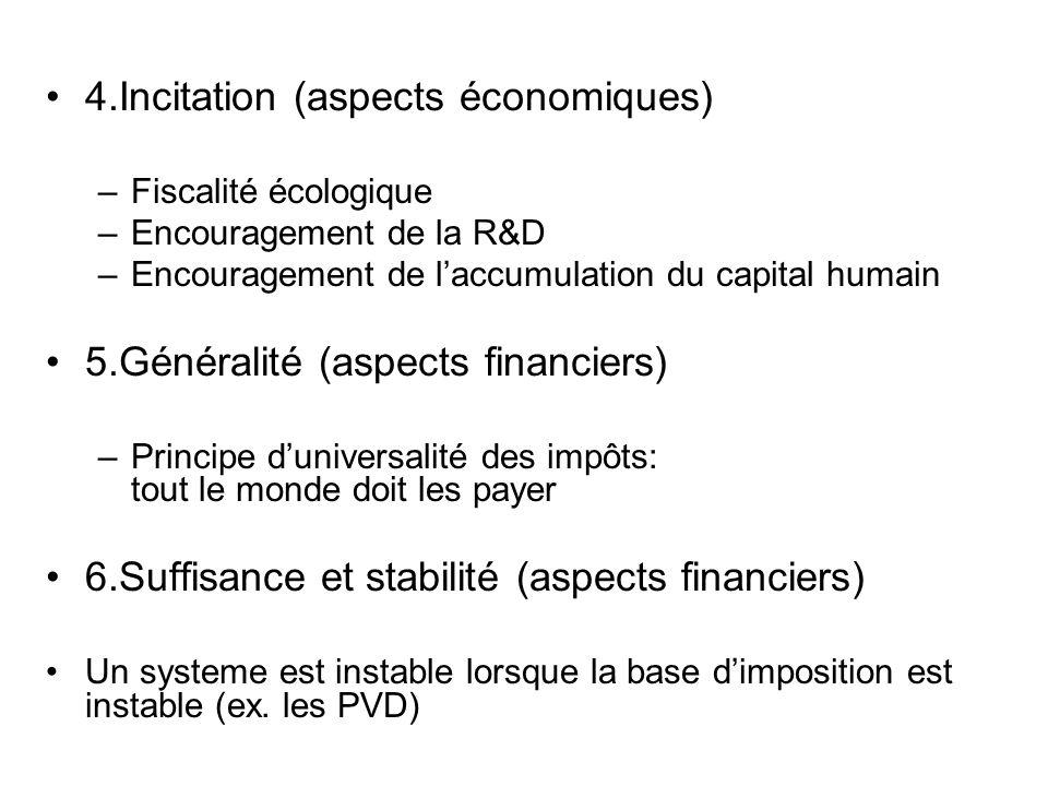 4.Incitation (aspects économiques)