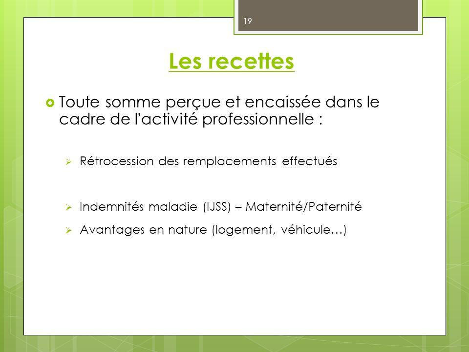 Les recettes Toute somme perçue et encaissée dans le cadre de l'activité professionnelle : Rétrocession des remplacements effectués.