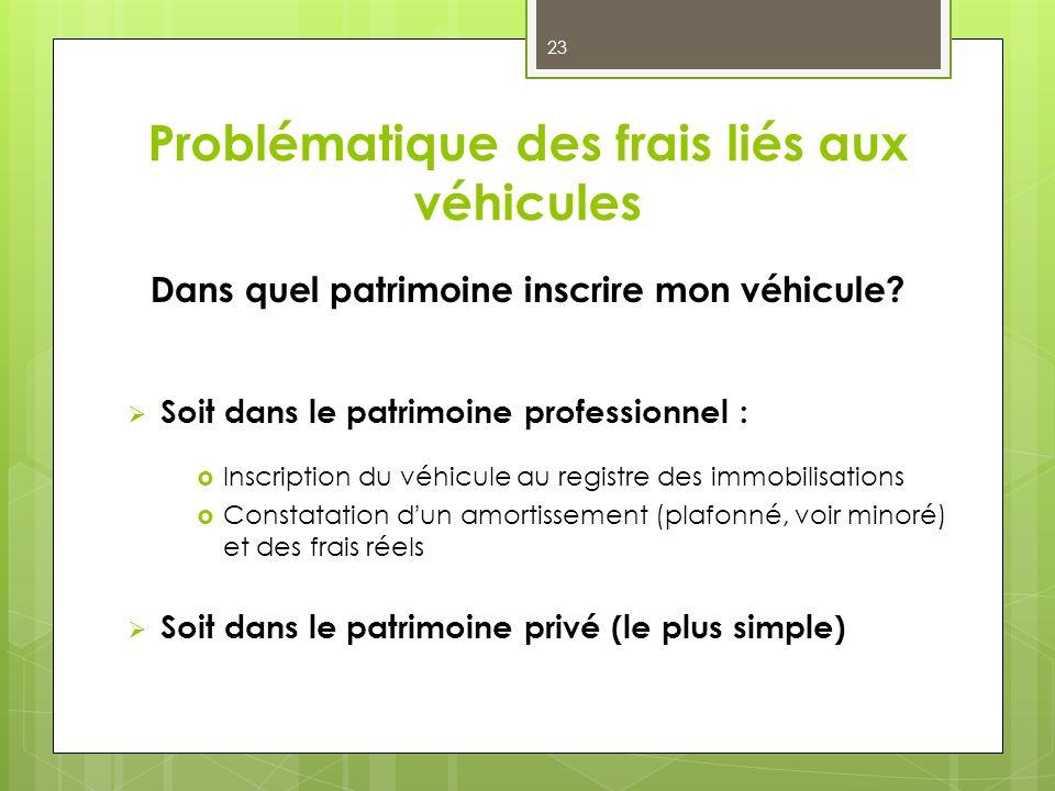 Problématique des frais liés aux véhicules