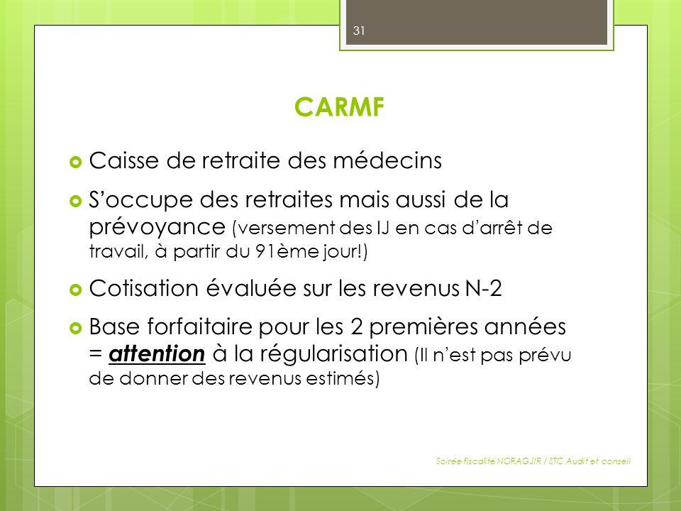 CARMF Caisse de retraite des médecins