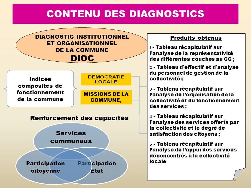 CONTENU DES DIAGNOSTICS