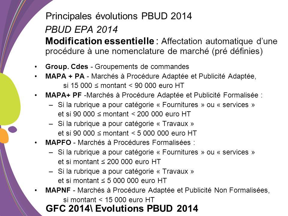 Principales évolutions PBUD 2014 PBUD EPA 2014