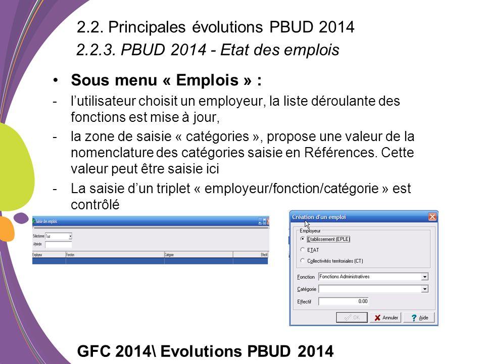 2.2. Principales évolutions PBUD 2014