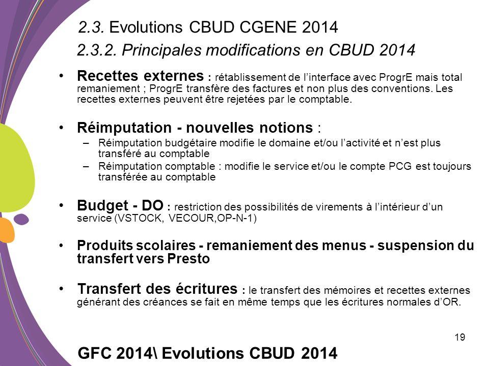 2.3.2. Principales modifications en CBUD 2014