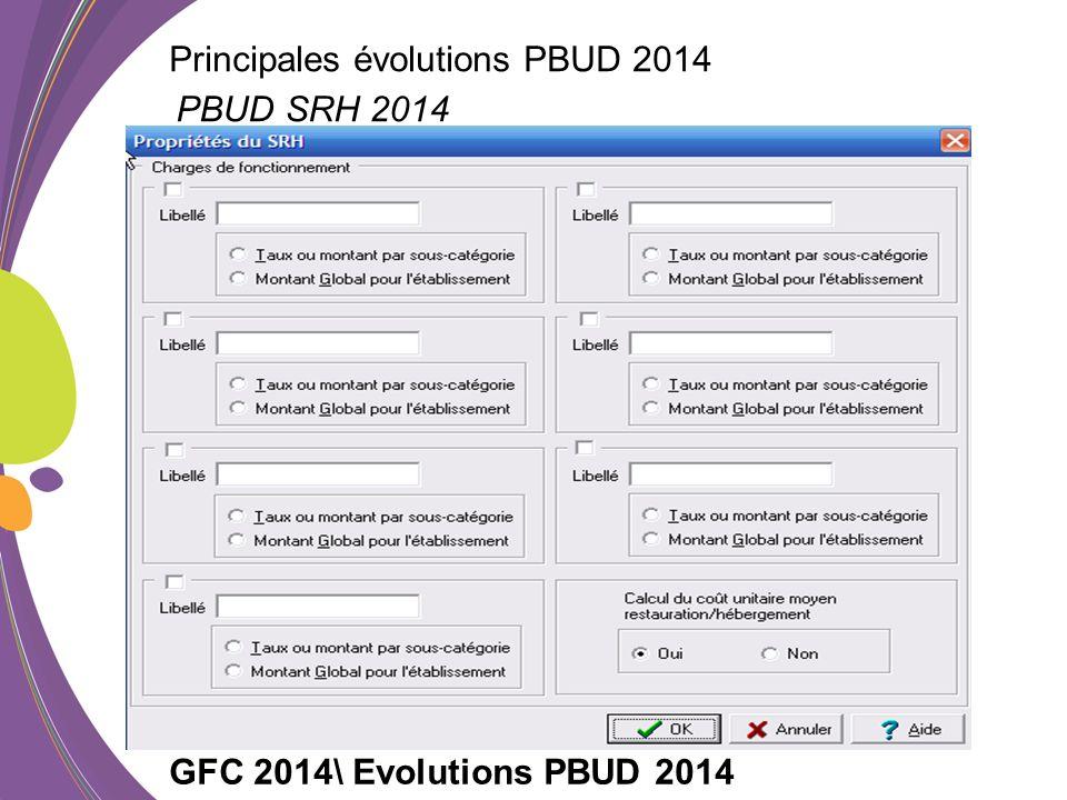Principales évolutions PBUD 2014