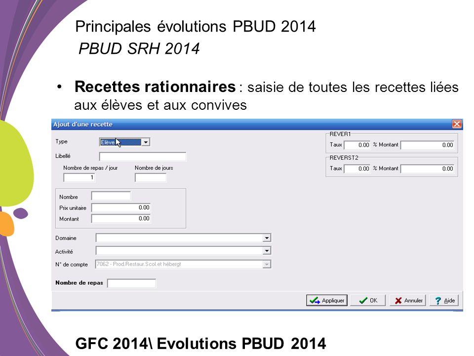 Principales évolutions PBUD 2014 PBUD SRH 2014