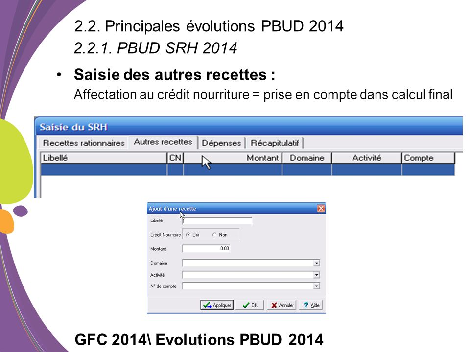 2.2. Principales évolutions PBUD 2014 2.2.1. PBUD SRH 2014