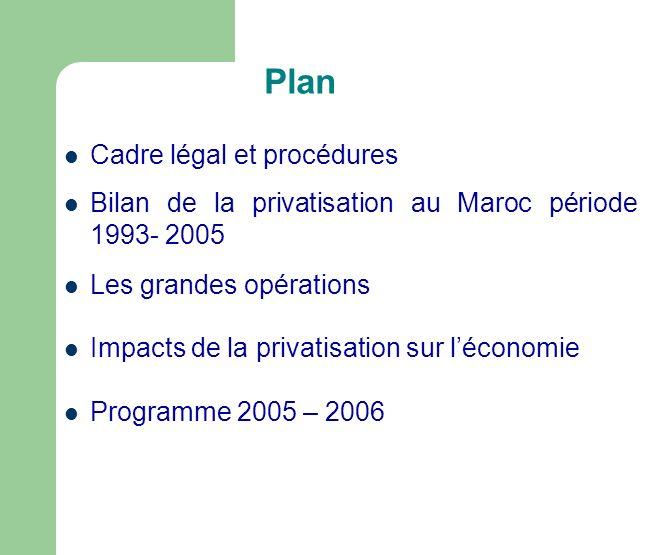 Plan Cadre légal et procédures