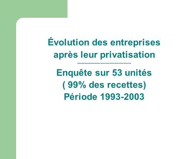 Évolution des entreprises après leur privatisation