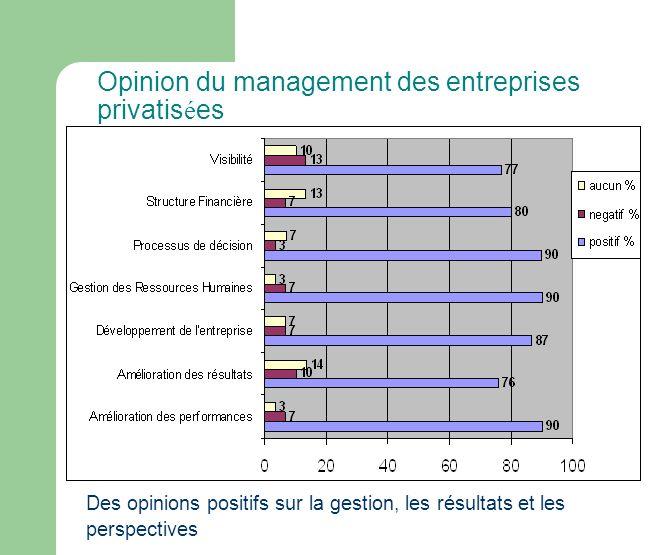 Opinion du management des entreprises privatisées