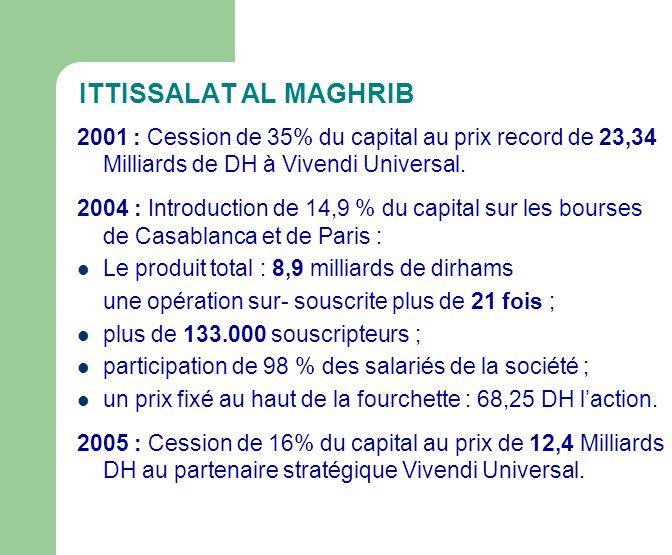 2001 : Cession de 35% du capital au prix record de 23,34 Milliards de DH à Vivendi Universal.
