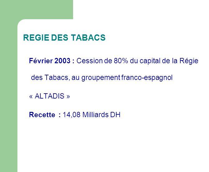REGIE DES TABACS Février 2003 : Cession de 80% du capital de la Régie des Tabacs, au groupement franco-espagnol.