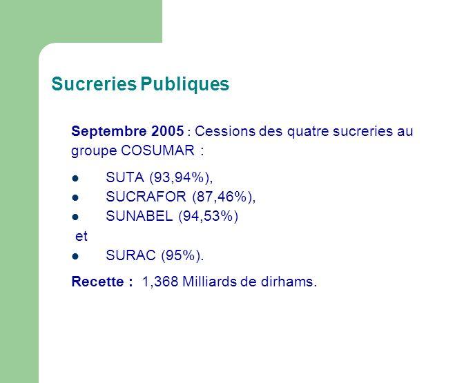 Sucreries Publiques Septembre 2005 : Cessions des quatre sucreries au