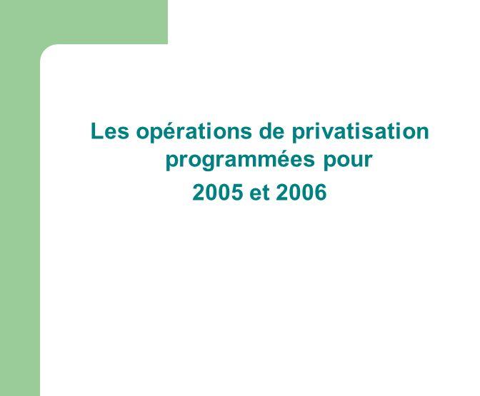 Les opérations de privatisation programmées pour