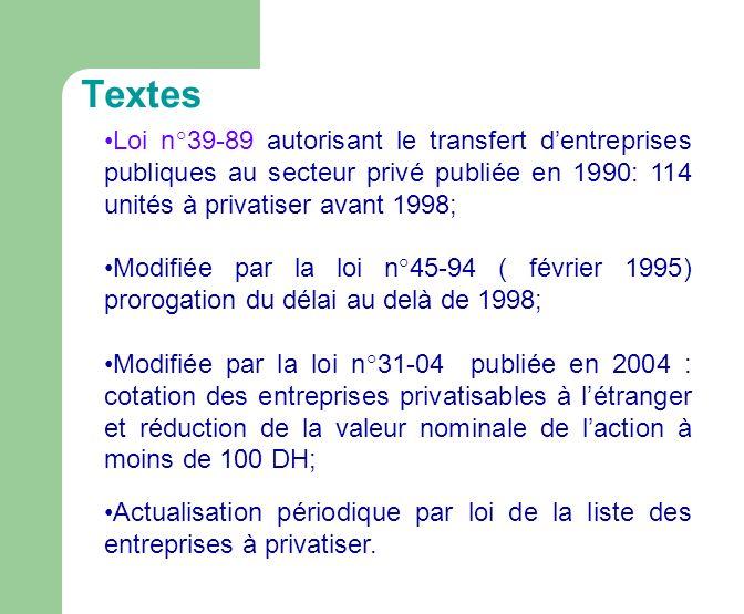 Textes Loi n°39-89 autorisant le transfert d'entreprises publiques au secteur privé publiée en 1990: 114 unités à privatiser avant 1998;