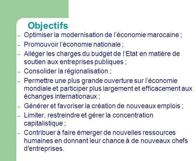 Objectifs Optimiser la modernisation de l'économie marocaine ;