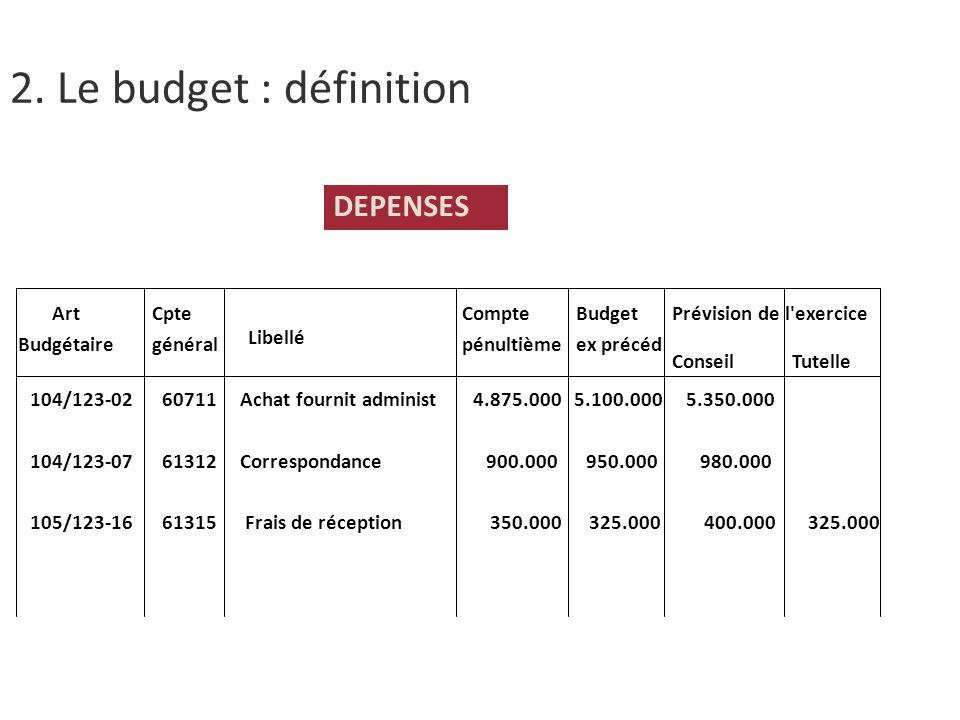 2. Le budget : définition DEPENSES Art Budgétaire Cpte général Compte