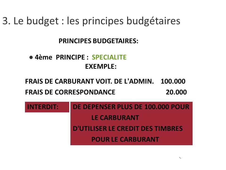 3. Le budget : les principes budgétaires