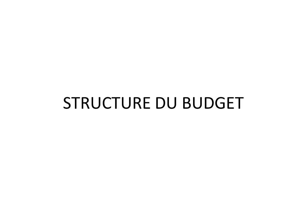 STRUCTURE DU BUDGET