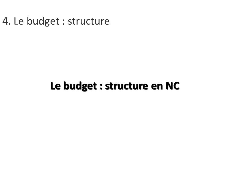 Le budget : structure en NC