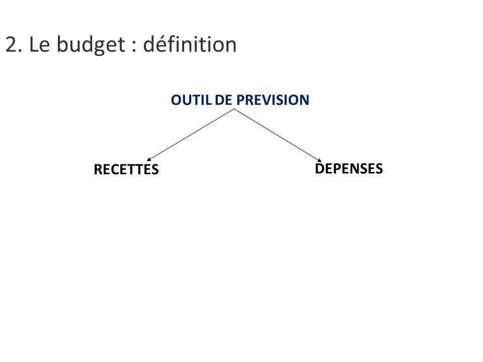2. Le budget : définition OUTIL DE PREVISION RECETTES DEPENSES