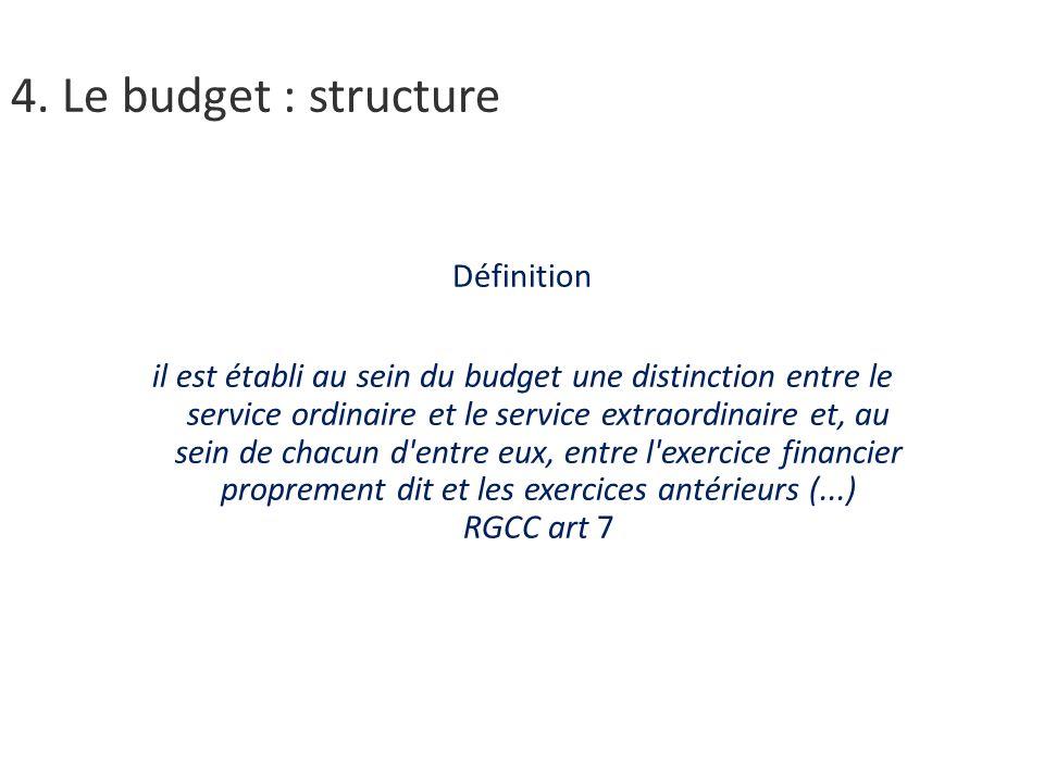 4. Le budget : structure Définition