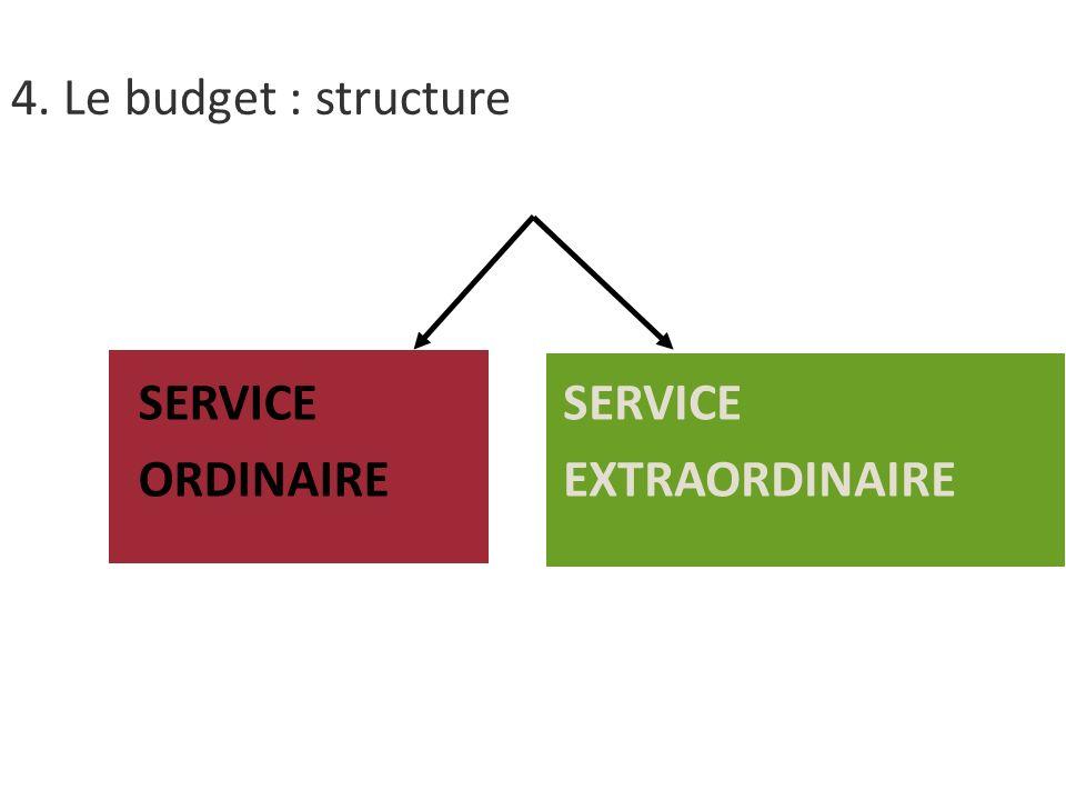 4. Le budget : structure SERVICE ORDINAIRE SERVICE EXTRAORDINAIRE