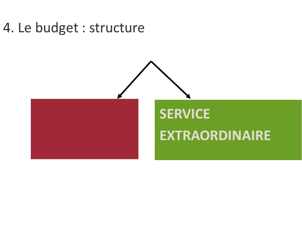 4. Le budget : structure SERVICE EXTRAORDINAIRE