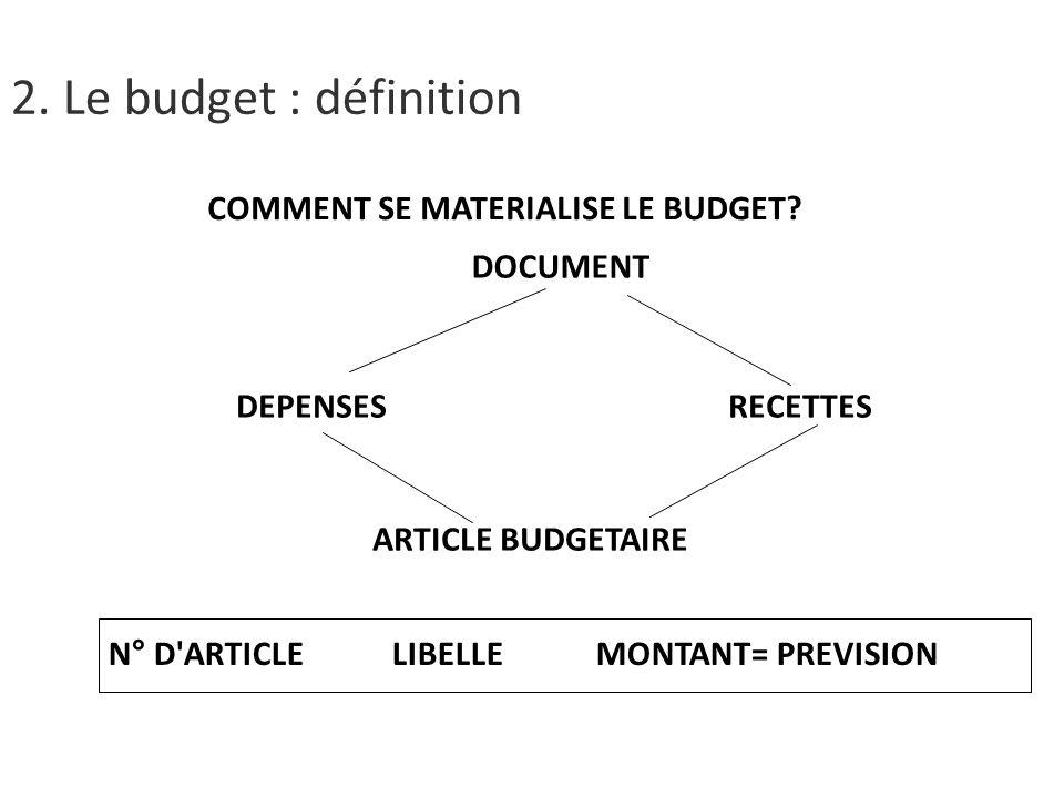 2. Le budget : définition COMMENT SE MATERIALISE LE BUDGET DOCUMENT