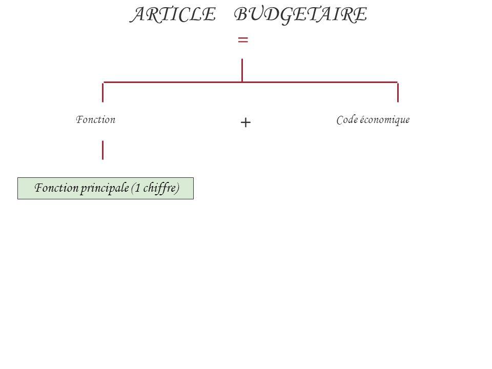 ARTICLE BUDGETAIRE = + Fonction principale (1 chiffre) Fonction