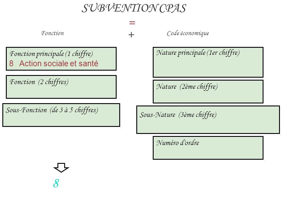 8 SUBVENTION CPAS = + Fonction principale (1 chiffre)
