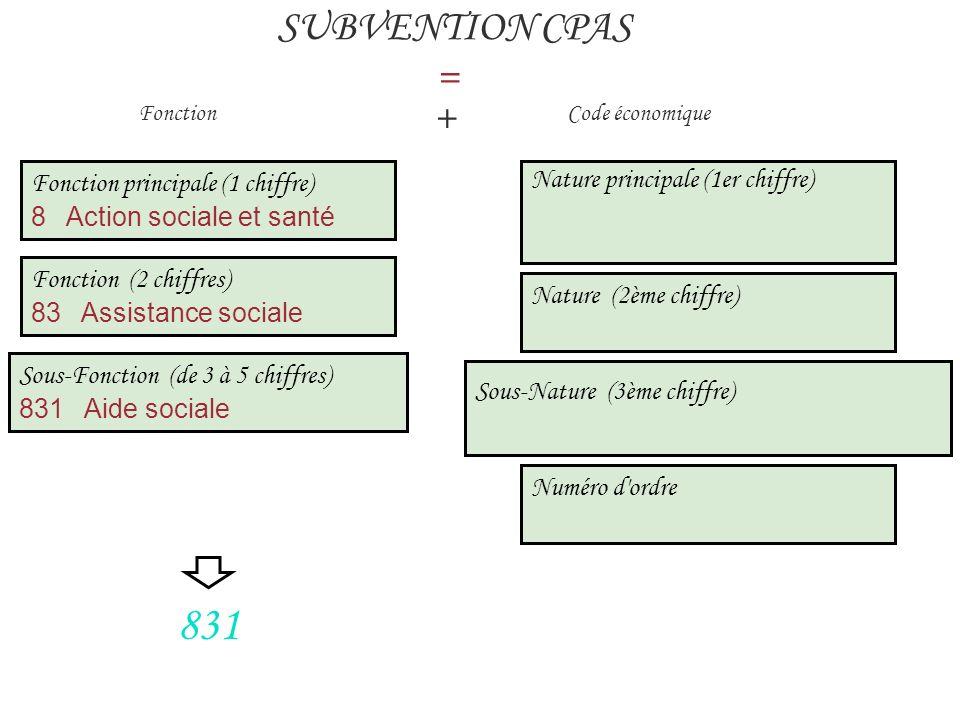 831 SUBVENTION CPAS = + Fonction principale (1 chiffre)