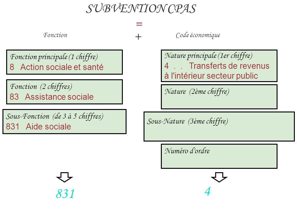 4 831 SUBVENTION CPAS = + Fonction principale (1 chiffre)