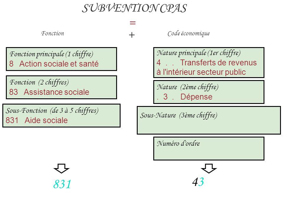 43 831 SUBVENTION CPAS = + Fonction principale (1 chiffre)