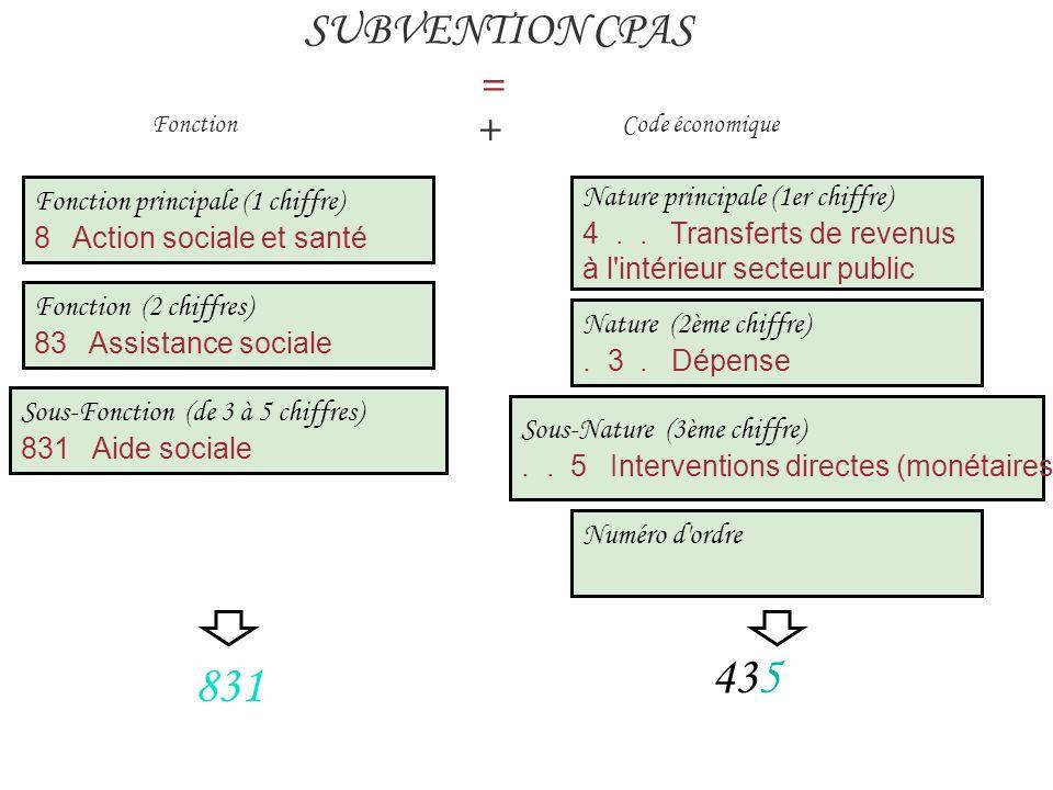 435 831 SUBVENTION CPAS = + Fonction principale (1 chiffre)