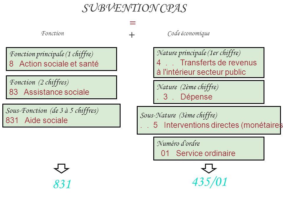 435/01 831 SUBVENTION CPAS = + Fonction principale (1 chiffre)