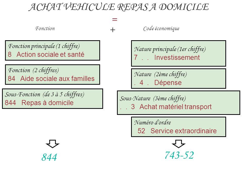 743-52 844 ACHAT VEHICULE REPAS A DOMICILE = +