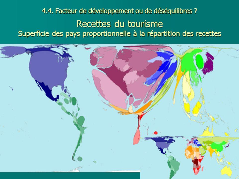 4. 4. Facteur de développement ou de déséquilibres