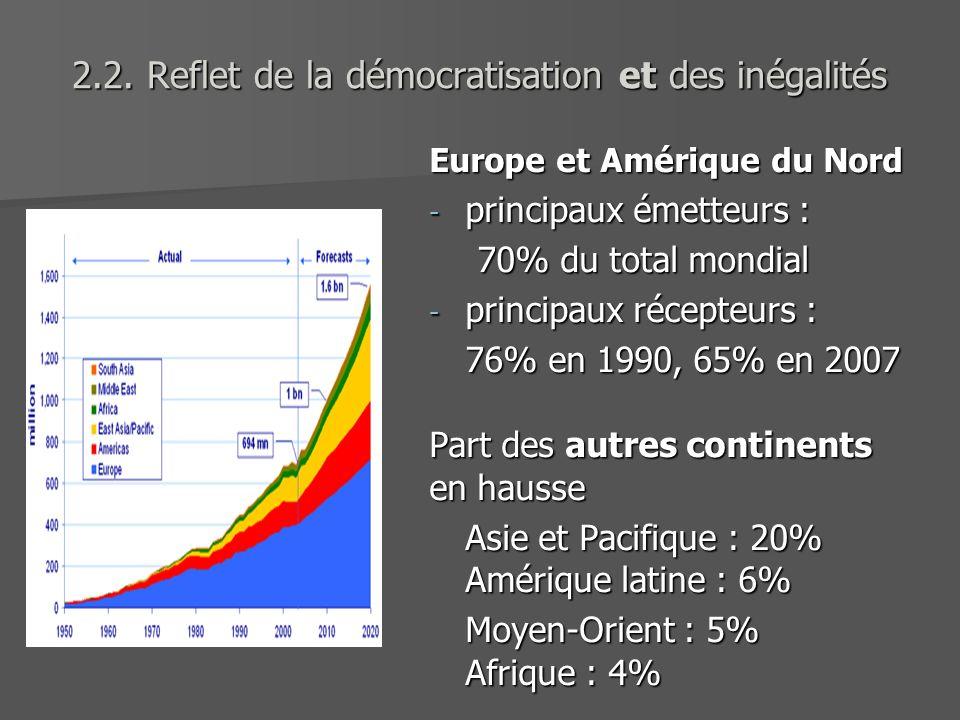 2.2. Reflet de la démocratisation et des inégalités