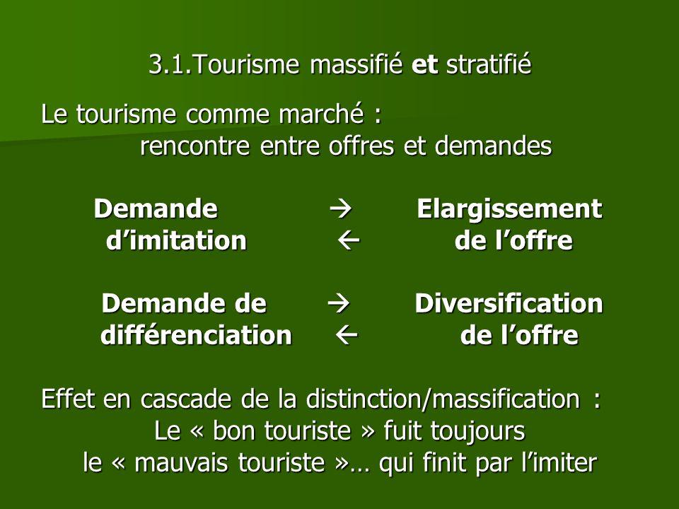3.1.Tourisme massifié et stratifié