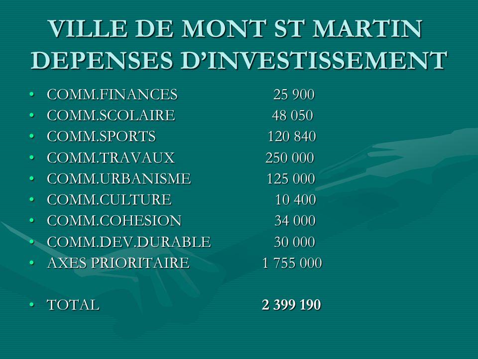 VILLE DE MONT ST MARTIN DEPENSES D'INVESTISSEMENT