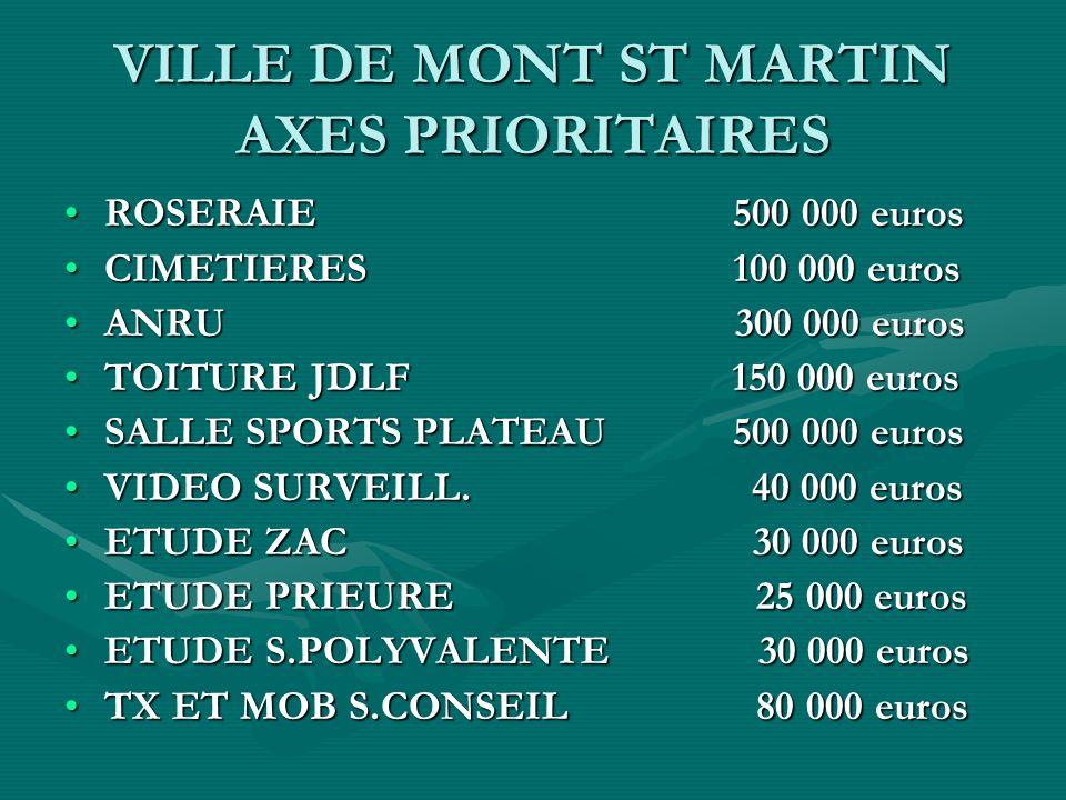 VILLE DE MONT ST MARTIN AXES PRIORITAIRES