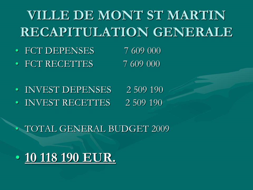 VILLE DE MONT ST MARTIN RECAPITULATION GENERALE