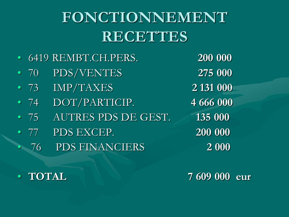 FONCTIONNEMENT RECETTES