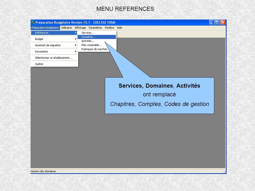 Services, Domaines, Activités ont remplacé
