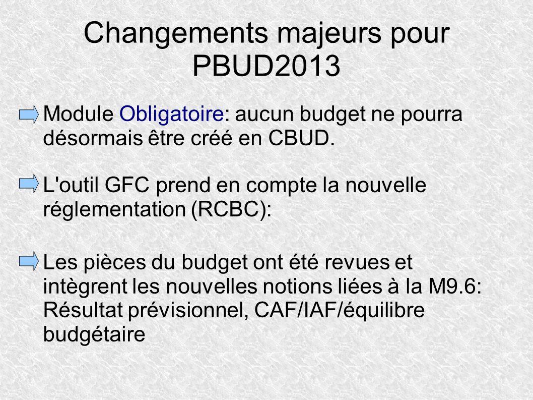 Changements majeurs pour PBUD2013