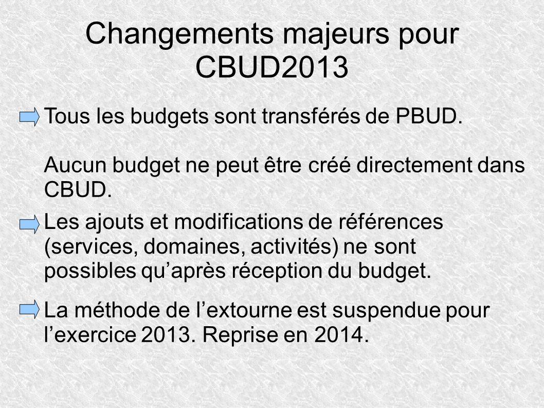 Changements majeurs pour CBUD2013