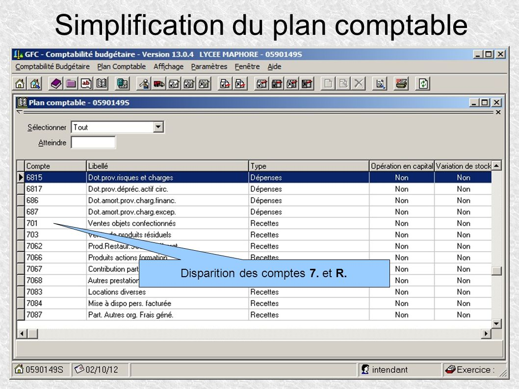 Simplification du plan comptable