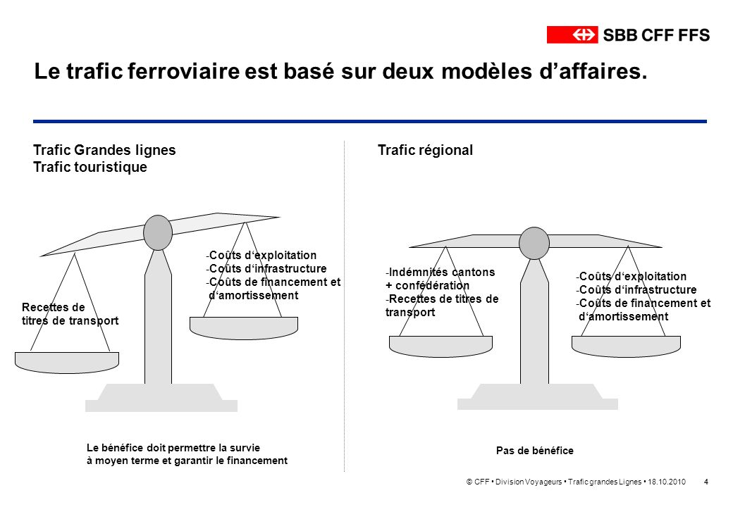 Le trafic ferroviaire est basé sur deux modèles d'affaires.